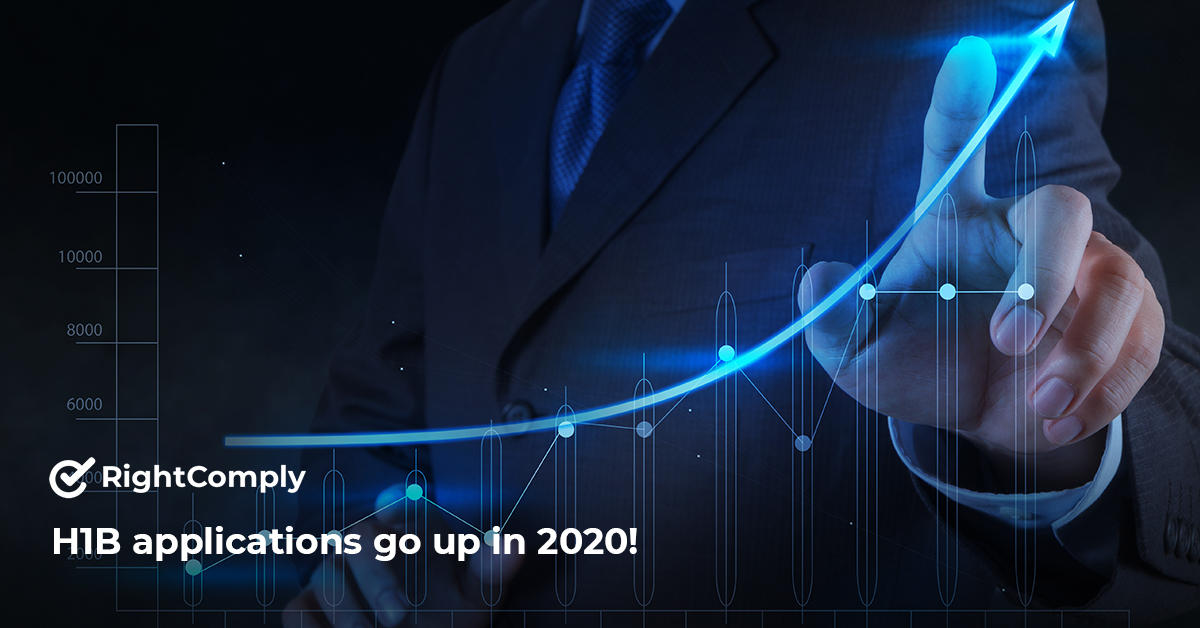 H1B-applications-go-up-in-2020
